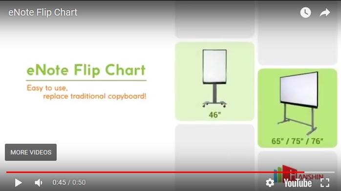 eFlip Chart