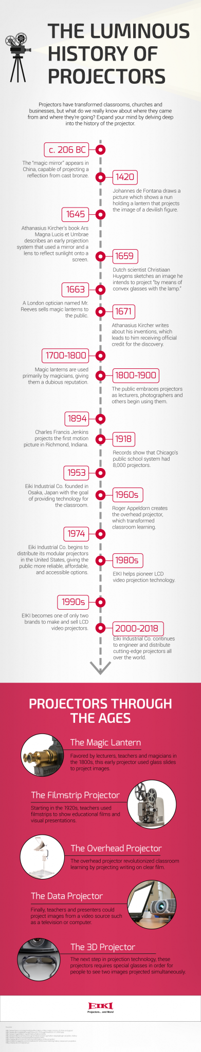 The Luminous History of Projectors Infographic